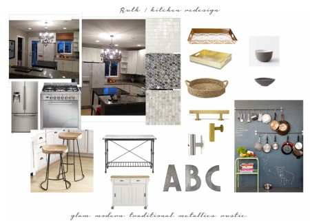 kitchen | redecorate